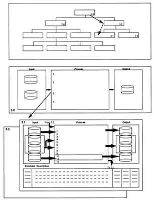 Presentation of technical evidence by experts figure 6 schematic of complete hipo package ccuart Image collections